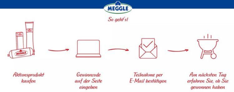 Meggle Gewinnspiel: So geht's