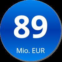 Mittwoch den Mega Millions-Jackpot knacken und 89 Mio. EUR gewinnen: Multilotto-Neukunden erhalten über uns 5 Tippfelder GESCHENKT = 12,50 EUR Rabatt!