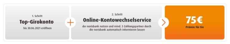 75€ bei Norisbank kassieren