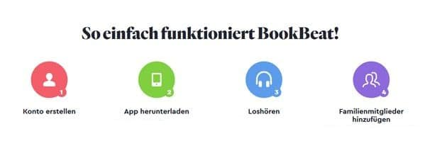 So funktioniert BookBeat