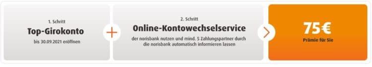 Norisbank 75€ Prämie Bedingungen